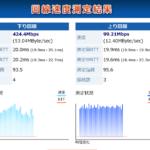 BIGLOBE IPv6オプション(IPv6 IPoE+IPv4 over IPv6)接続時のwild-speedを使ってのi測定結果