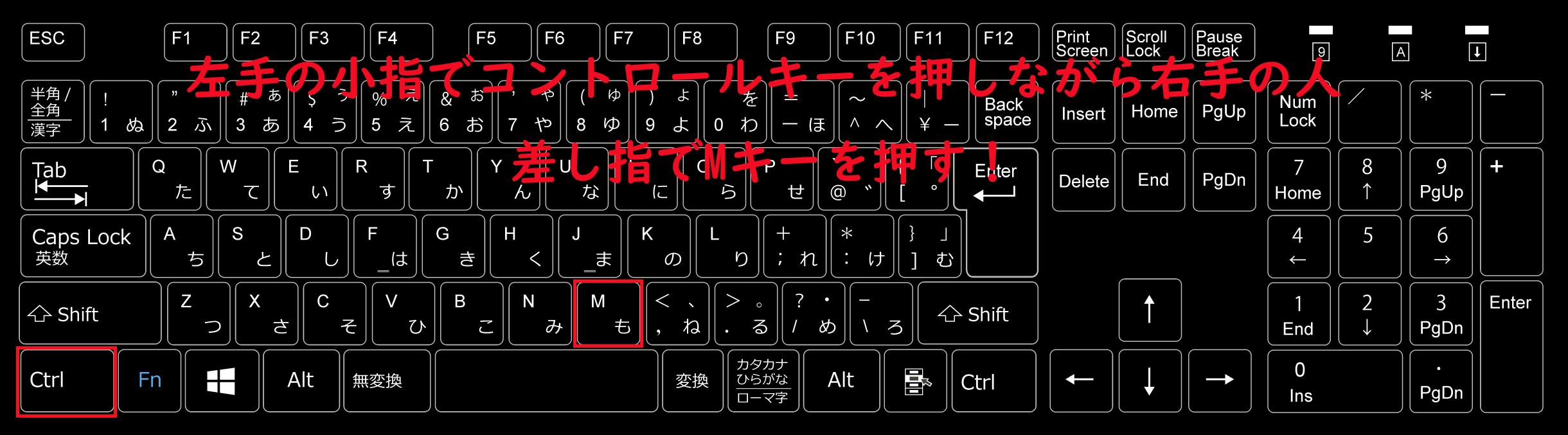 ホームポジションをキープしたまま文字を確定させるには左手の小指でコントロールキーを押しながら右手の人差し指でMキーを押す!