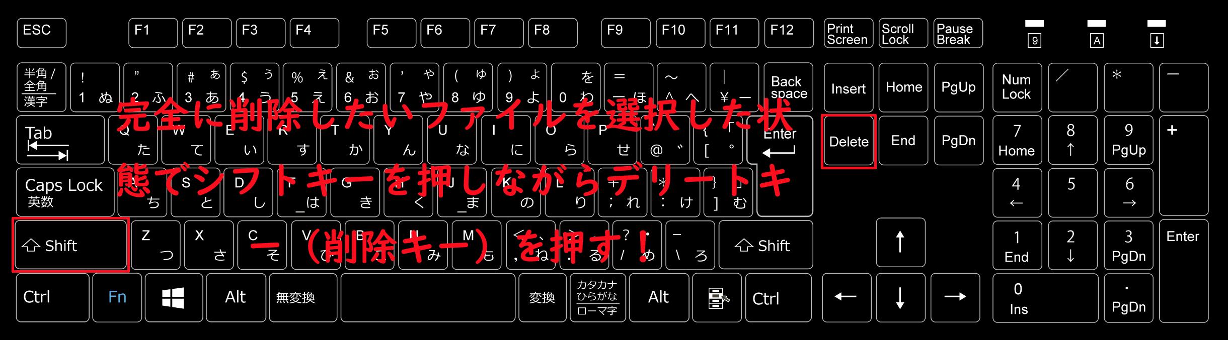 完全に削除したいファイルを選択した状態でシフトキーを押しながらデリートキー(削除キー)を押す!