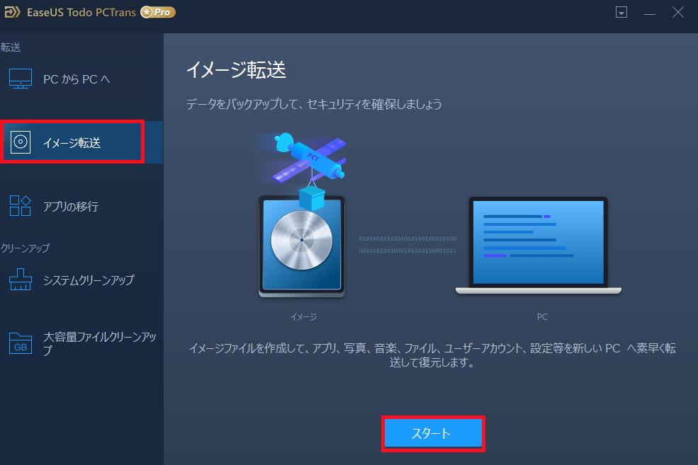 データのイメージファイル作成元となるPCでEaseUS Todo PCTransを起動し、「イメージ転送」をクリックし、その中にある「スタート」をクリックします。