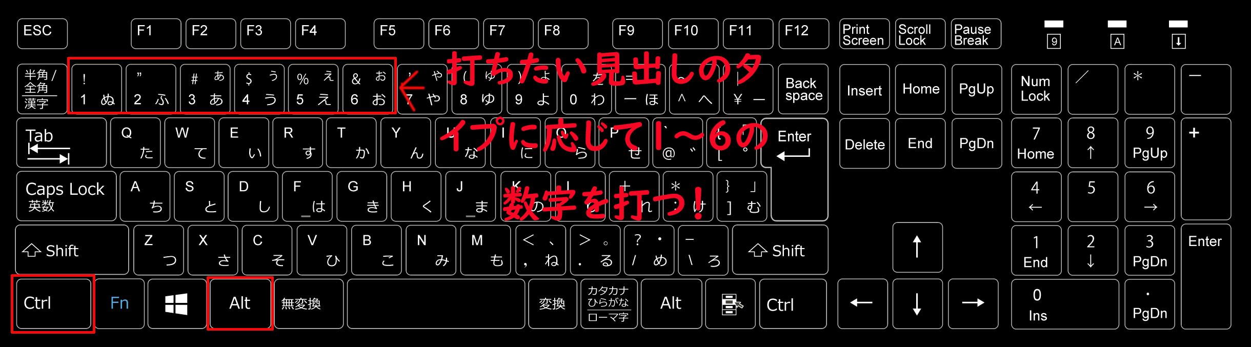 打ちたい見出しのタイプに応じて1~6の数字を打つ(Macの場合)