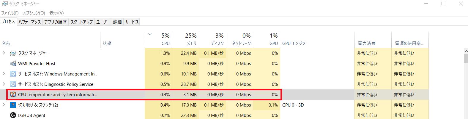 Core Tempは、常駐起動していてもPCへの使用負荷が低くておすすめ